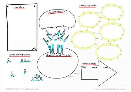 Virtual-Meetings-Figure-1